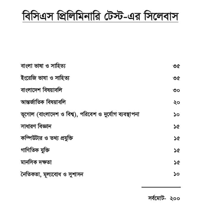 41st BCS Syllabus 2019