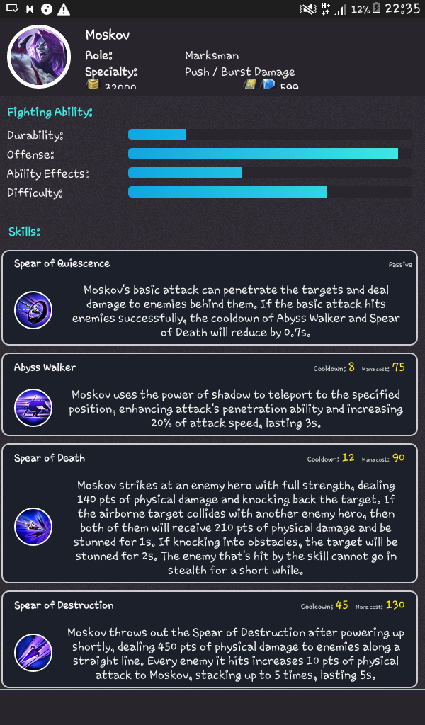 Gear Dan Build Item Moskov Terbaru Pentakil Yang Sangat Mematikan