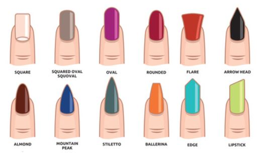 Nails Shape Reveal About Your Personality