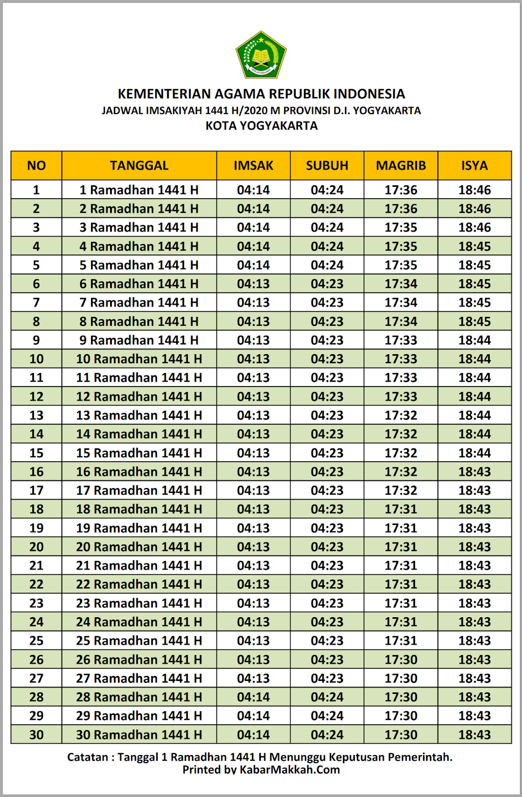 Jadwal Imsakiyah Yogyakarta 2020