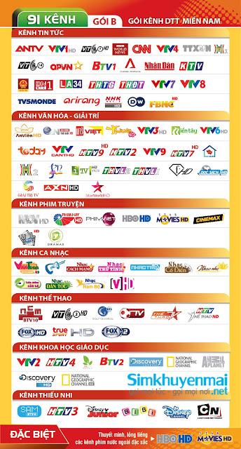 Gói B của MobiTV gồm91 kênh