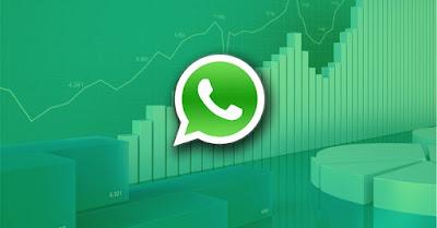 Whatsapp  aplicación app estadísticas