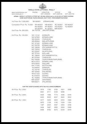 Kerala Lottery 02-03-2018 NIRMAL Lottery Result NR-58 Official PDF www.keralalottery.info-page-001