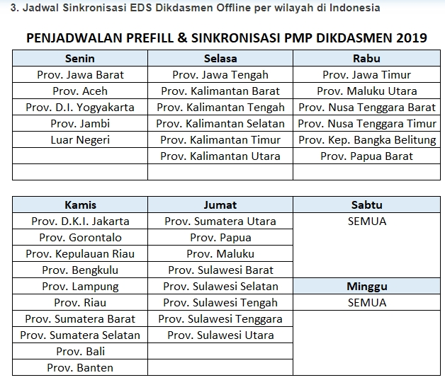 Jadwal Generate Prefill dan Sinkronisasi PMP EDS Dikdasmen Offline Seluruh Indonesia