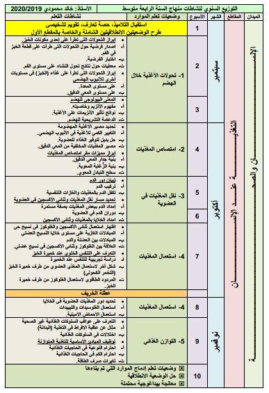 التوزيع السنوي للسنة الرابعة متوسط علوم طبيعية للاستاذ خالد محمودي 2019 2020