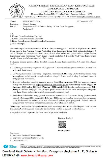 Pengumuman Hasil Seleksi Tahap 1 Calon Guru Penggerak CGP Angkatan 2 Tahun 2020 PDF tomatalikuang.com