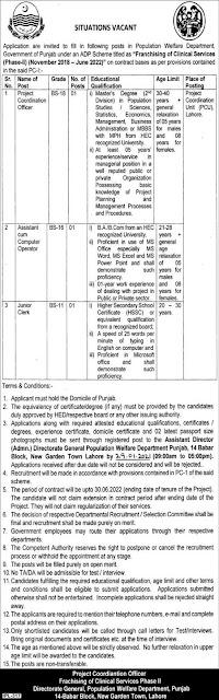 population-welfare-department-punjab-jobs-2021-advertisement