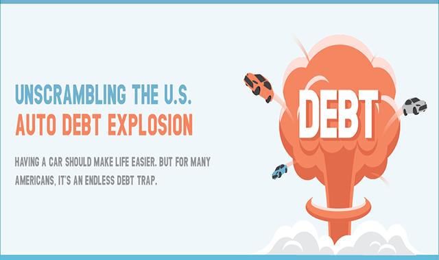 Unscrambling the U.S Auto Debt Explosion