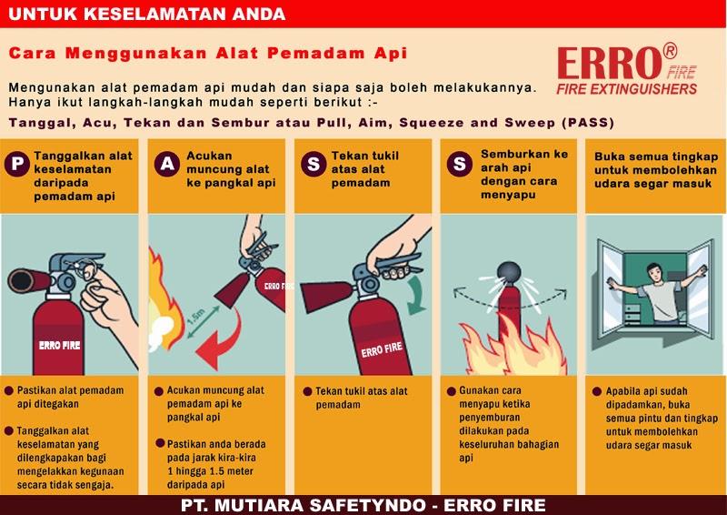 Alat Pemadam Api Mudah Alih