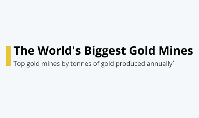 The world's largest gold mines