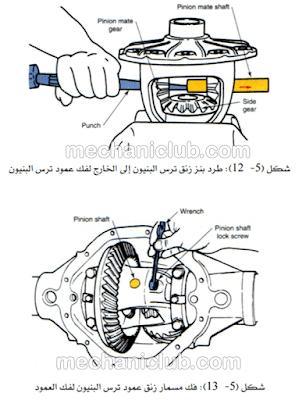 كتاب صيانة الدفرنس ودبل السيارة PDF