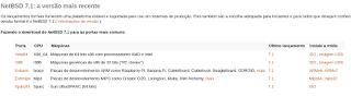 Instalação passo a passo do NetBsd parte 1