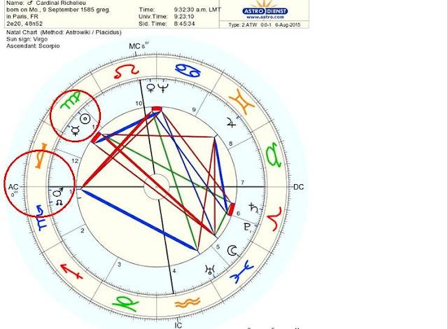 ascendente virgo, el sol en virgo, mercurio regente virgo, júpiter en virgo, luna en virgo, simbolismo signos zodiacales virgo