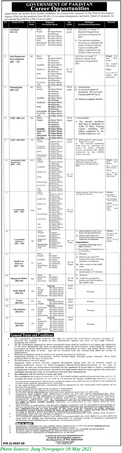 FIA Jobs 2021 - Latest Jobs in Federal Investigation Agency FIA June 2021 Apply Online 1190+ Posts Announced
