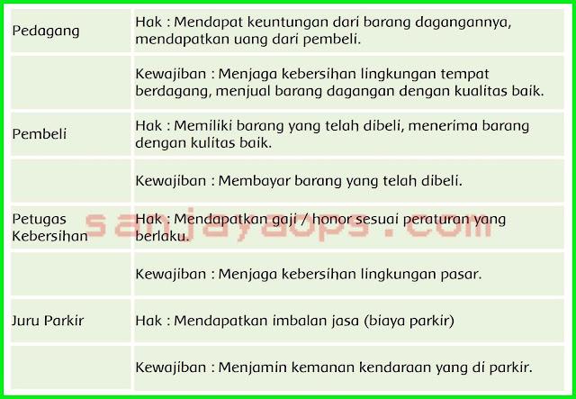 jawaban-tema-6-kelas-5-hlm-114