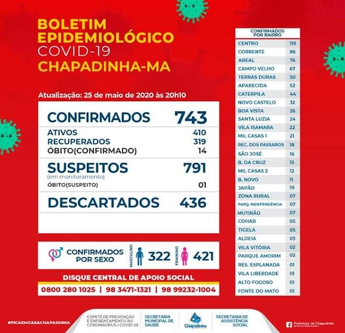 Preocupante, 743 casos de Coronavírus em Chapadinha, UPA lotada, 14 óbitos confirmados e 319 recuperados.