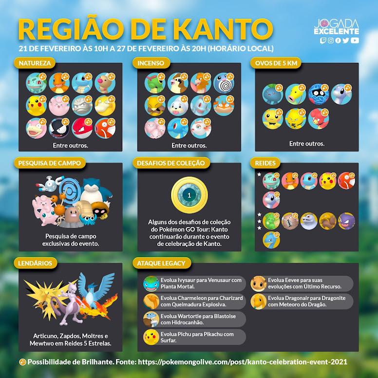 Pokémon GO Kanto Infográfico