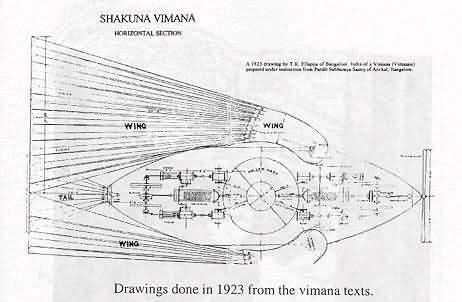 Vaimanika Shastra Bhardvaj Rishi - Shakuna Vimana