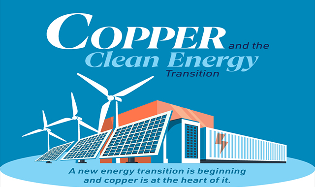 Visualizing Copper's Role in the Transition to Clean Energy