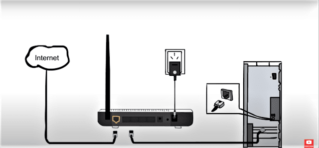 How to setup Netgear Router and change admin Login password