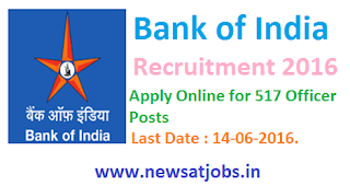 bank-of-india-recruitment-20161