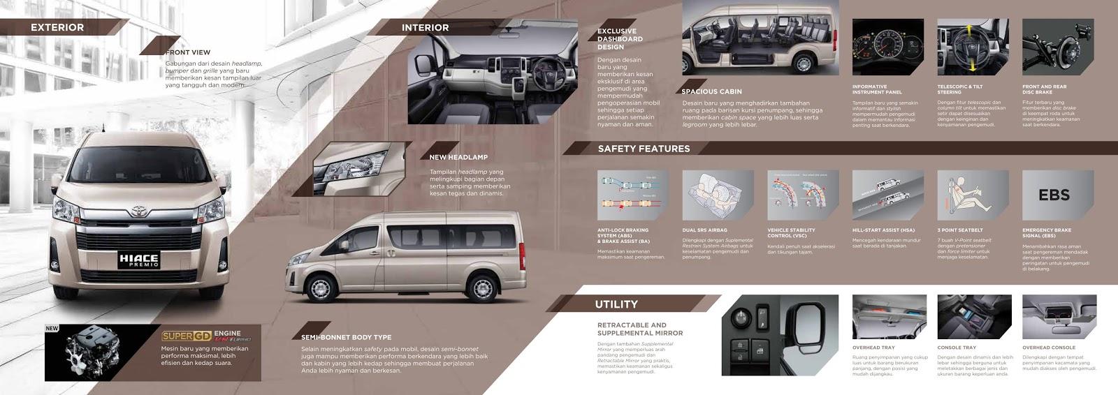 All New Hiace Premio - Info Promo & Harga Toyota Hiace Premio Bali 2020