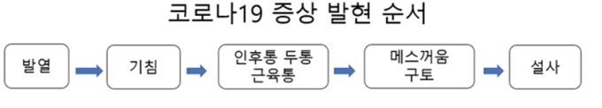 이미지에 대체텍스트 속성이 없습니다; 파일명은 0002509918_002_20200824090606938.jpg 입니다.