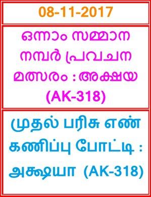 Guessing compitition AKSHAYA AK-318