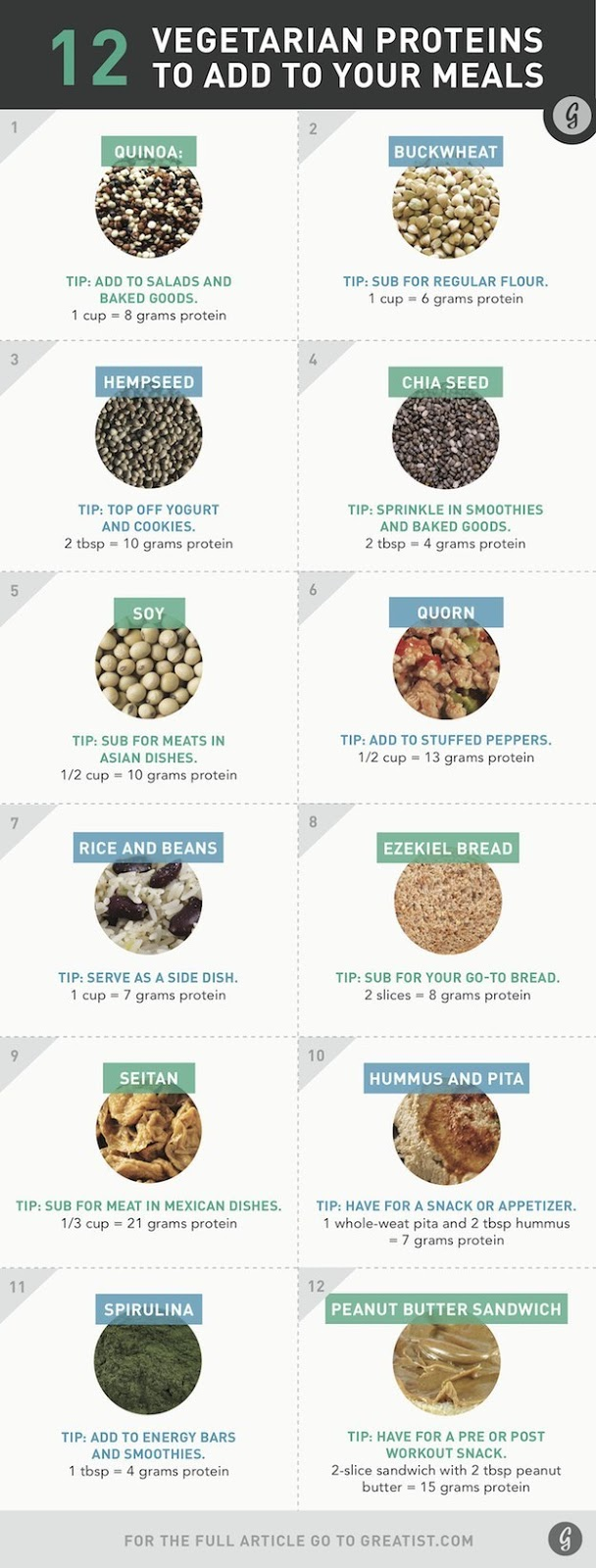 proteins to add to your suppers