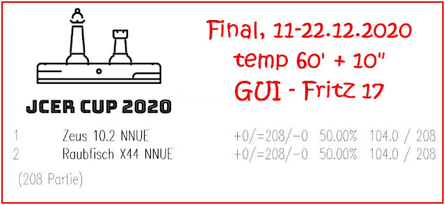 Chess Engines Diary - test tournaments - Page 3 JCERCUP2020Final