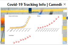 Covid-19 Info Tracking (Camedics)