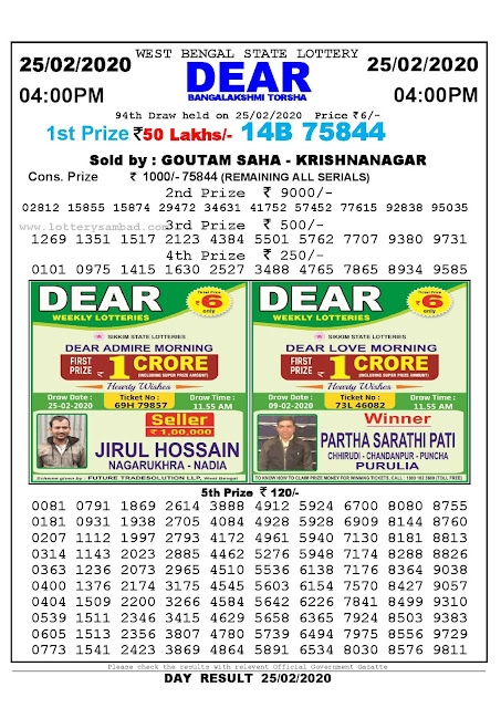 Lottery Sambad 25.02.2020 West Bengal Lottery Result 4 PM