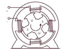 Cara Kerja Pengisian Magnet Roda Daya Sepeda Motor