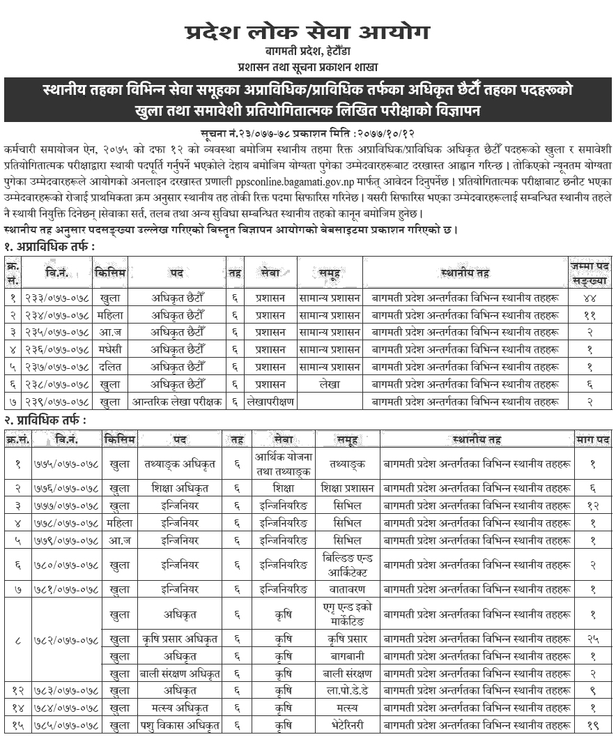 Officer 6th Level (Non-Tech/Tech) Vacancies Announced By Bagmati Pradesh
