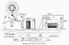 Morse Telegraph | 1835