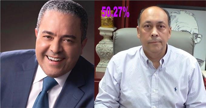 Félix Cabrera, el empresario artístico que no pudo lograr el sueño de llegar al senado en 2020