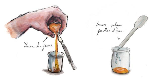 fabriquer-tempera-oeuf