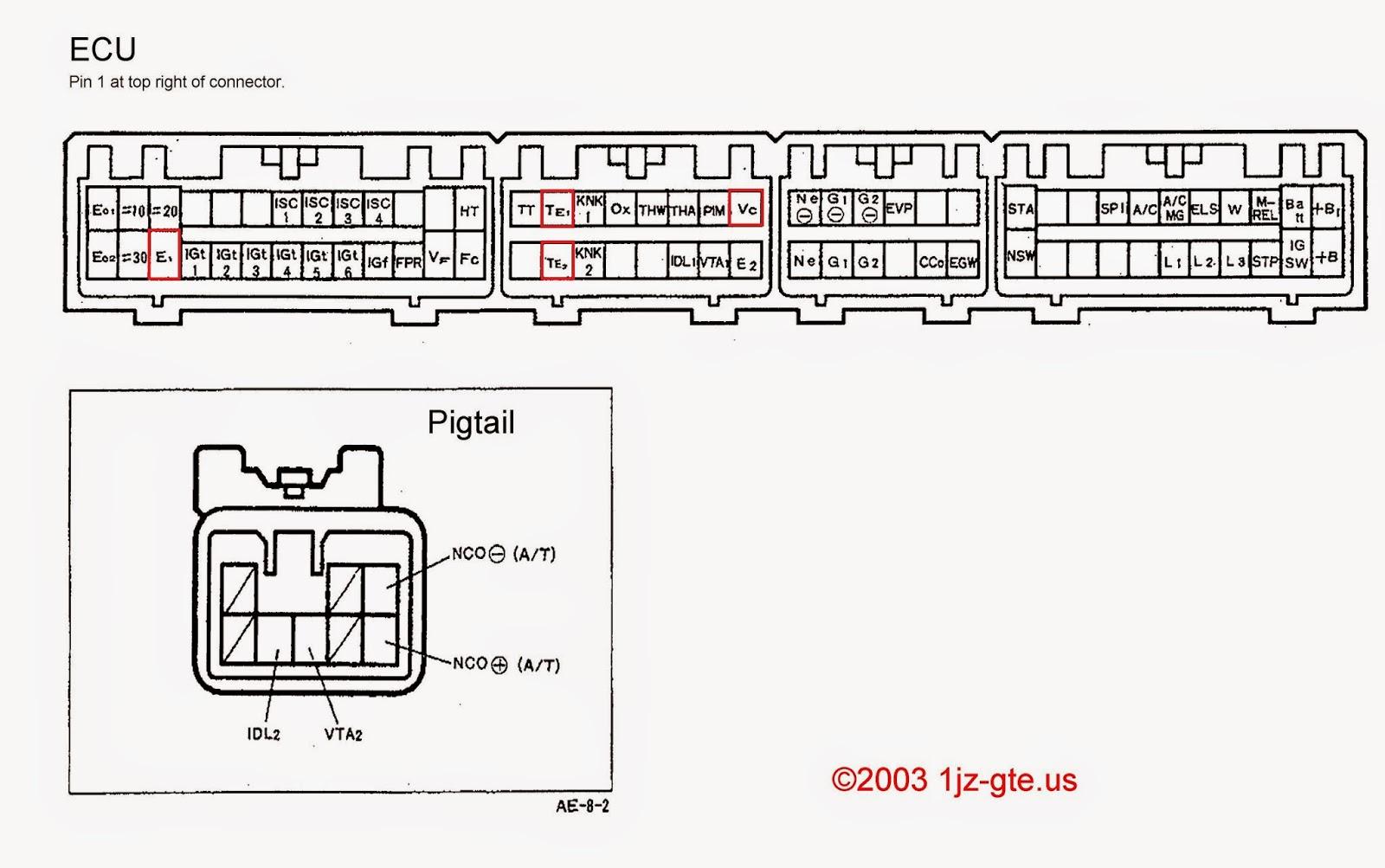 hyundai accent ecu wiring diagram face pressure points a few 1jz gte pinouts toyota