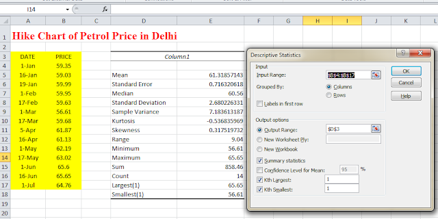 How to Calculate Descriptive Statistics in Excel | Data Analysis ...