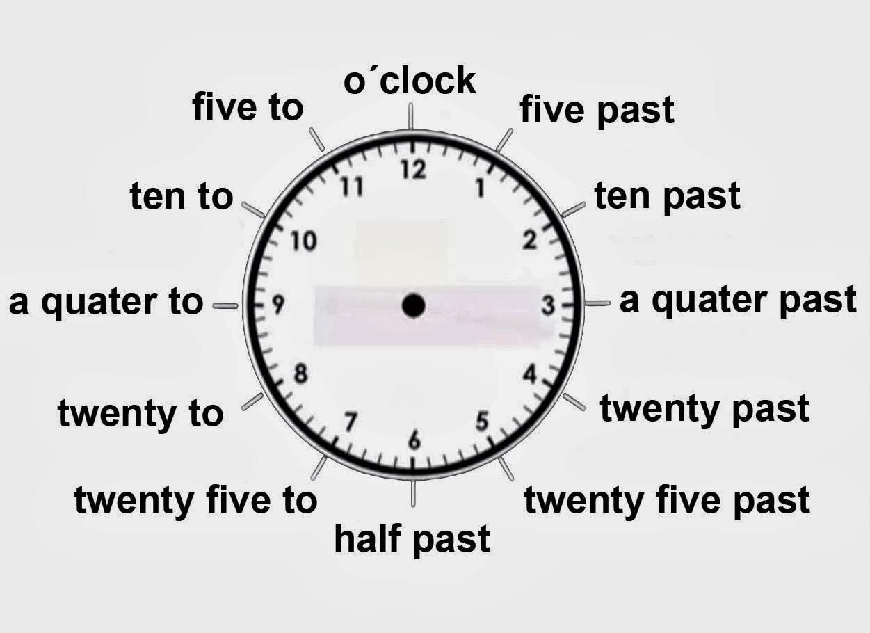 2792b6e1f84e El blog de Analia Silva: Reloj en ingles