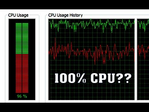 Tips Cara Mengatasi 100 Cpu Memory Dan Disk Usage Agunkz Screamo