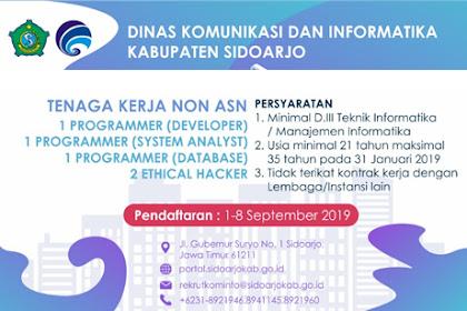 Penerimaan Tenaga Teknis Teknologi Informasi dan Komunikasi Non ASN Dinas Komunikasi dan Informatika