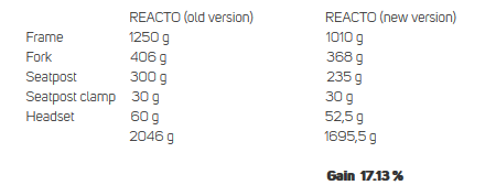 weight loss supplements live garcinia