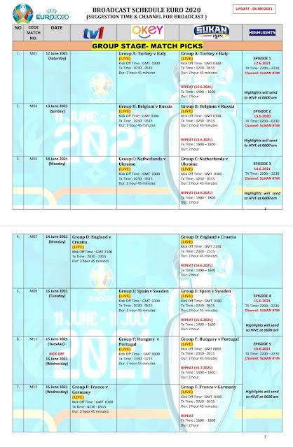 Jadual Waktu Perlawanan EURO 2020 bagi saluran RTM