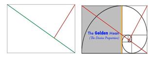 3)  Golden Mean/Golden Section