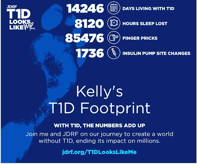 November Is National Diabetes Awareness Month - Here's My T1D Footprint - What's Yours?