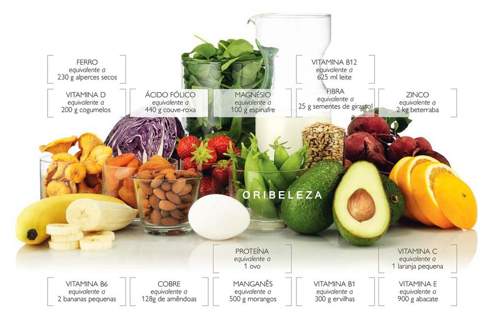 Nutrição equivalente do Pequeno Almoço Wellness da Oriflame