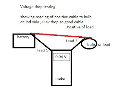 Motorcycle Voltage drop testing