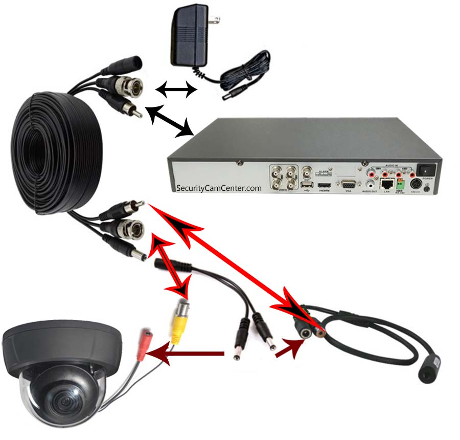 How to add Audio to a Security Camera System