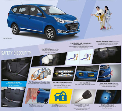 Spesifikasi Daihatsu sigra, Spesifikasi sigra, Spesifikasi Daihatsu, Spesifikasi mobil sigra, Spesifikasi mobil Daihatsu,